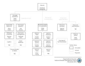 03-organisation-chart